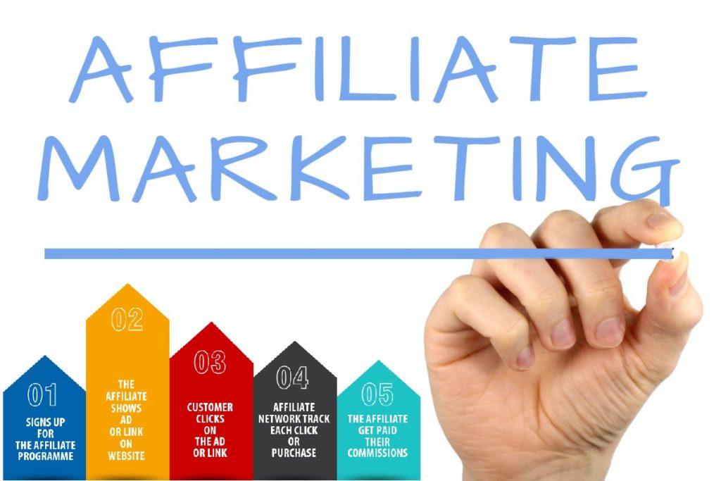 affiliate-marketing-saiviontech